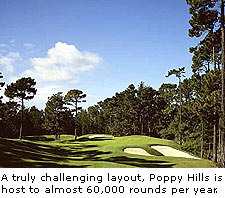 Poppy Hills Golf Course